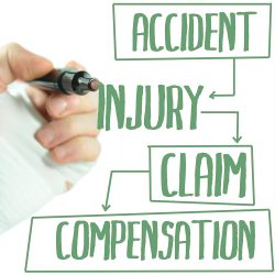 Columbia County NY Personal Injury Attorneys